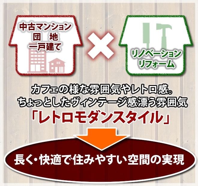 神戸のリノベーション専門の設計事務所